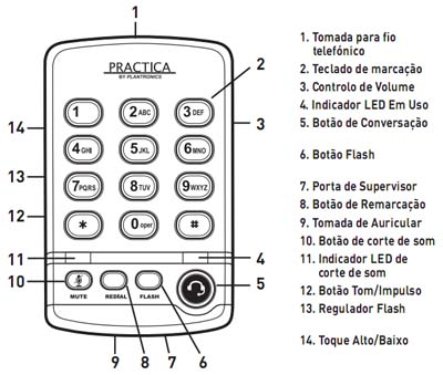 Plantronics Dect 6 0 Manual